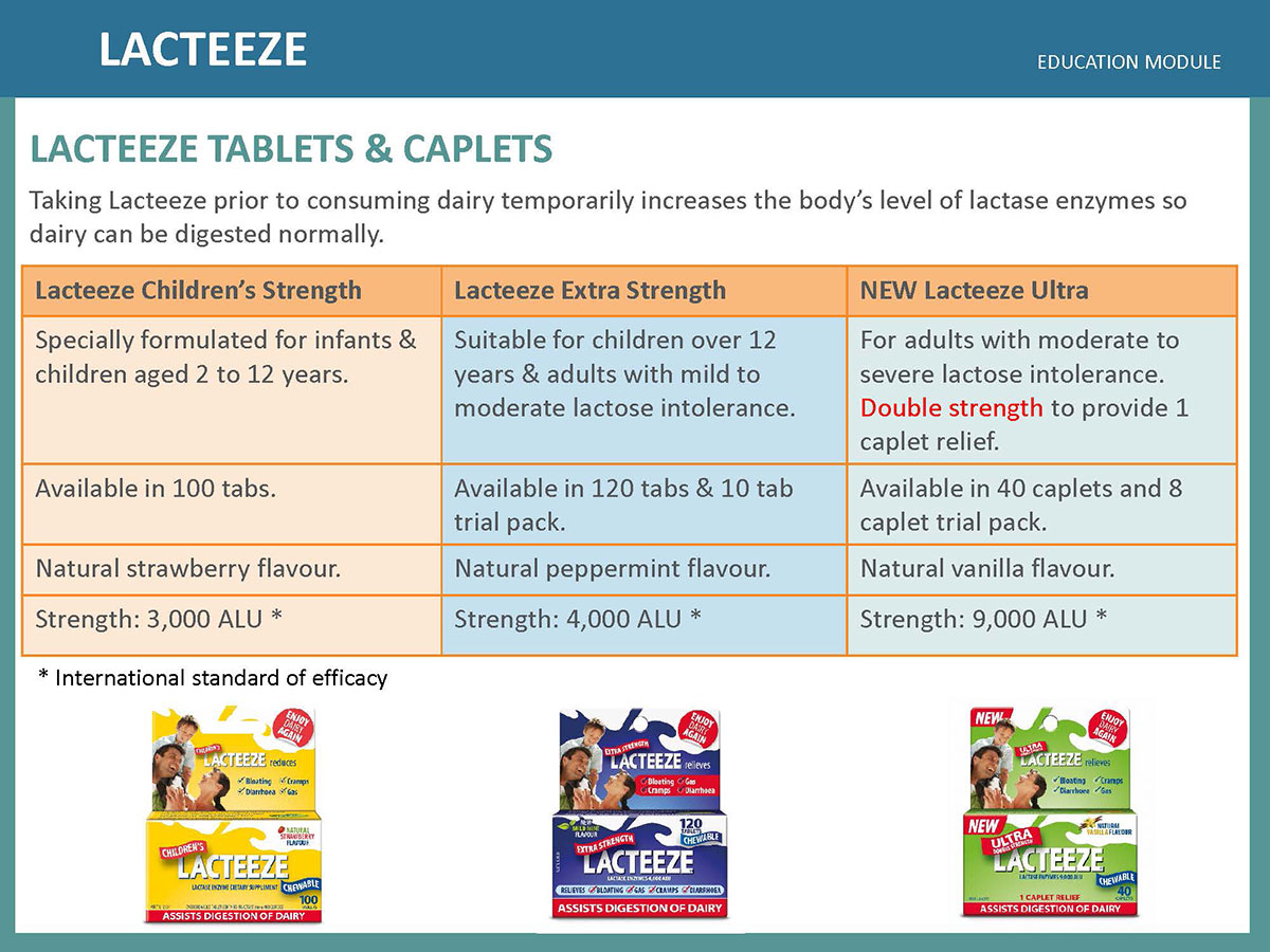 Lacteeze Education Module 07