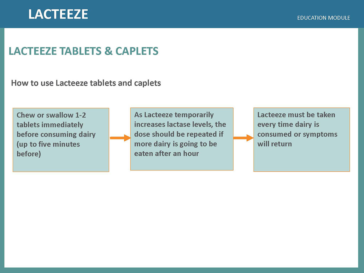 Lacteeze Education Module 08